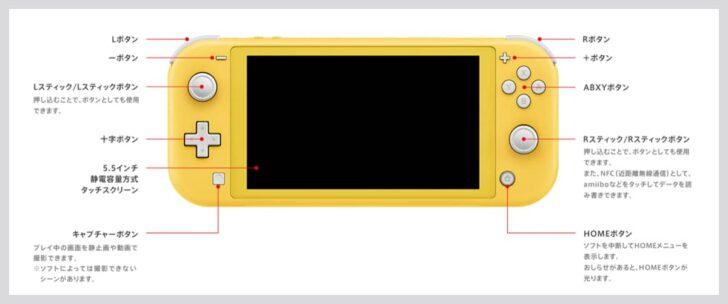 Switchは上下左右のマークがついたボタン式