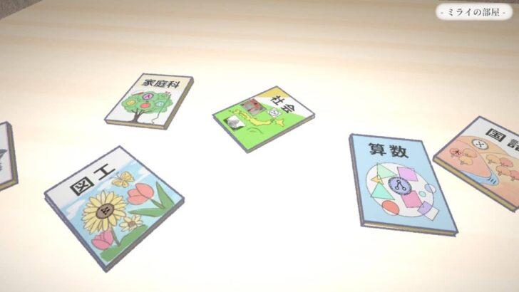 これらのヒントと手元の紙を見比べながら謎を解き、正解となるコマンドを入力すればクリア